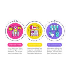 Zero waste education infographic template vector