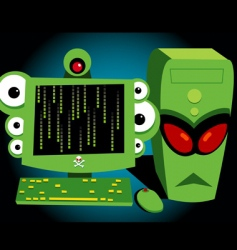monster personal computer vector image vector image