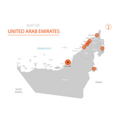 united arab emirates map with administrative vector image