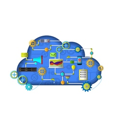 Cloud services device computer tablet phone vector image
