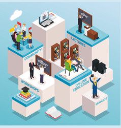 University students isometric composition vector