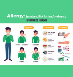 Allergy infographic elements set vector