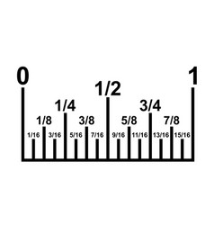 inch fractions on a ruler converting decimal vector image