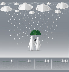 Concept of man holding umbrella with women vector