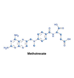 Methotrexate is a chemotherapy agent vector