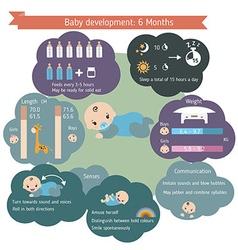 Child development infographics vector