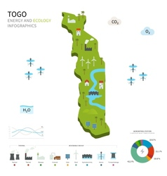 Energy industry and ecology of Togo vector