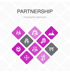 Partnership infographic 10 option color design vector