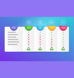 Online help cogwheel and confirmed icons set vector