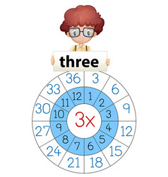 three math multiply circle vector image