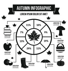 autumn infographic concept simple style vector image