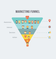 digital marketing funnel infographic design vector image