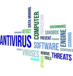 Word cloud antivirus vector