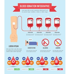 Blood donation infographics vector image