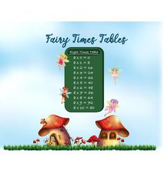 A fairy times tables vector