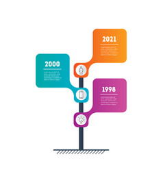Vertical timeline or infographics with 3 options vector