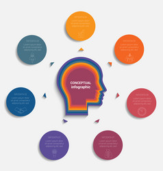 circles with text around head person vector image