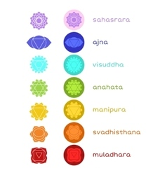 Chakras icons vector image