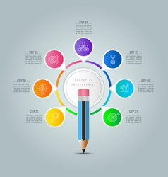 Education infographics template 7 step option vector