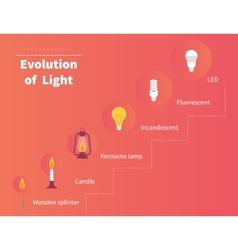 Evolution of light vector image