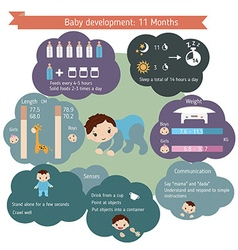 Child development infographics vector