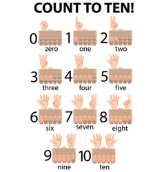 Poster design for counting number one to ten vector