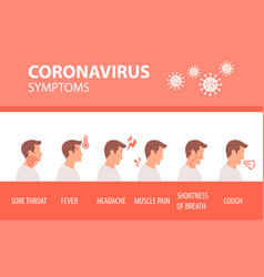 coronavirus 2019-ncov symptoms medical and vector image