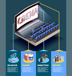 Cinema auditorium isometric infographics vector