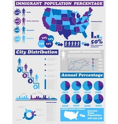 INFOGRAPHIC IMMIGRATION PURPLE vector image