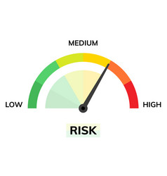 risk speedometer manage asses analysis high risk vector image