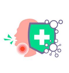 Epidemic mers-cov floating influenza sore throat vector