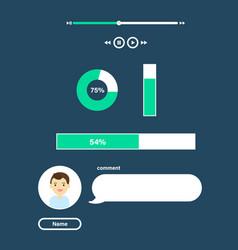 flat design responsive user dashboard ui mobile vector image