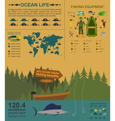 Fishing infographic elements fishing benefits and vector image