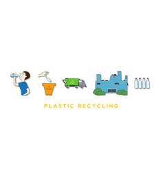 Plastic recycling process scheme vector