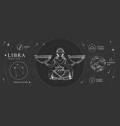 Card with astrology libra zodiac sign vector