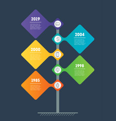 Vertical timeline infographics business vector