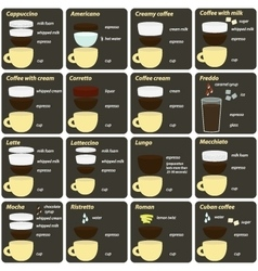 Sixteen recipes classic hot coffee drinks vector