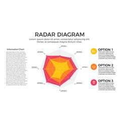 Radial diagram infographic element vector