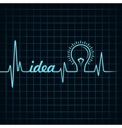heartbeat make idea word and light-bulb vector image