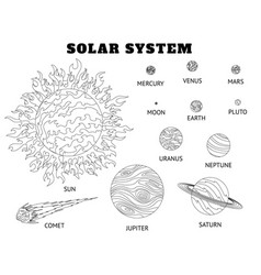 solar system set cartoon planets coloring vector image
