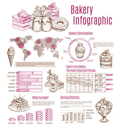 Infographics sketch for bakery desserts vector