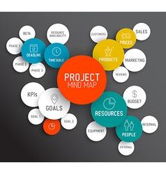 Project management mind map scheme concept vector