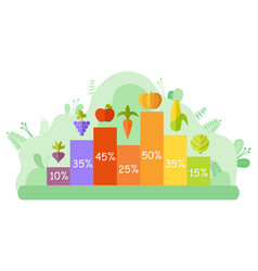 harvesting products graph report income vector image