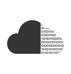 Cloud computing binary code vector