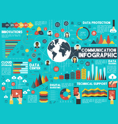 Digital communication infographics vector