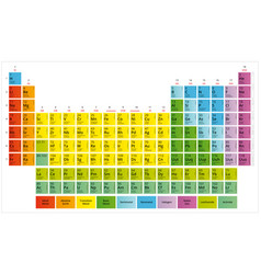 mendeleevs table table chemical elements vector image