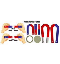 Set magnetic equipments on white background vector