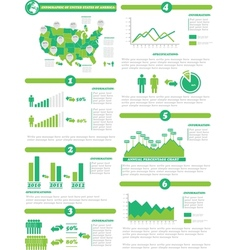 INFOGRAPHIC DEMOGRAPHICS OF STATES OF AMERICA vector image