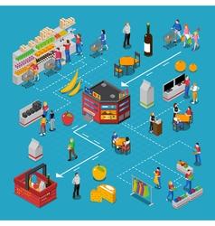 Supermarket Isometric Flowchart vector image