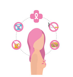 Breast cancer support and medical prevention vector